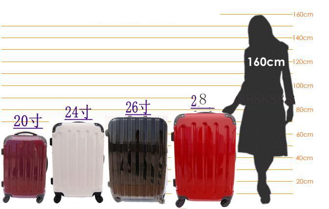 波兰留学行李尺寸标准(托运+手提)